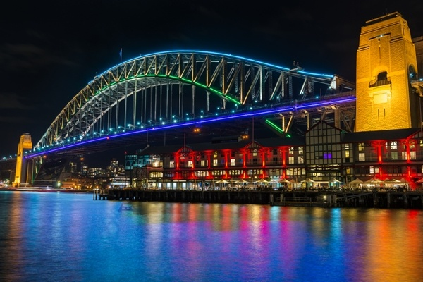 August 2015 - Sydney Market Nearing Turning Point